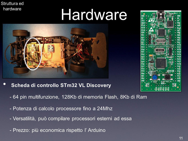 Hardware Scheda di controllo STm32 VL Discovery