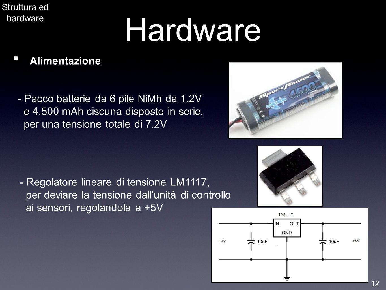 Hardware Alimentazione Pacco batterie da 6 pile NiMh da 1.2V
