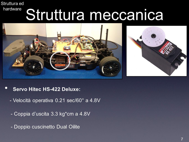 Struttura meccanica Servo Hitec HS-422 Deluxe: