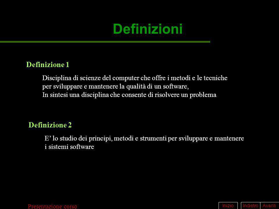 Definizioni Definizione 1 Definizione 2