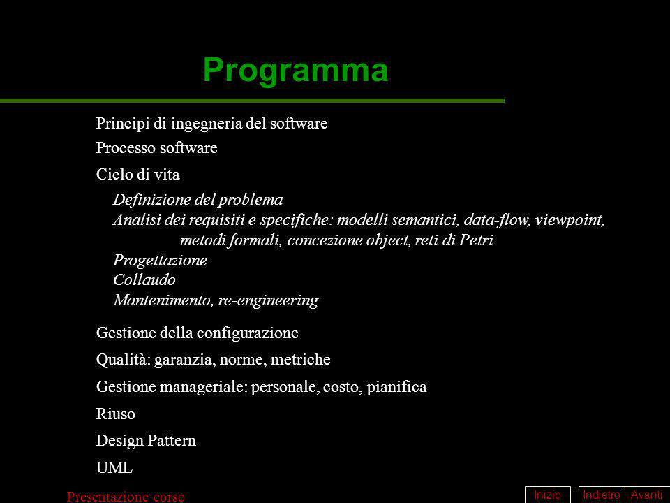 Programma Principi di ingegneria del software Processo software