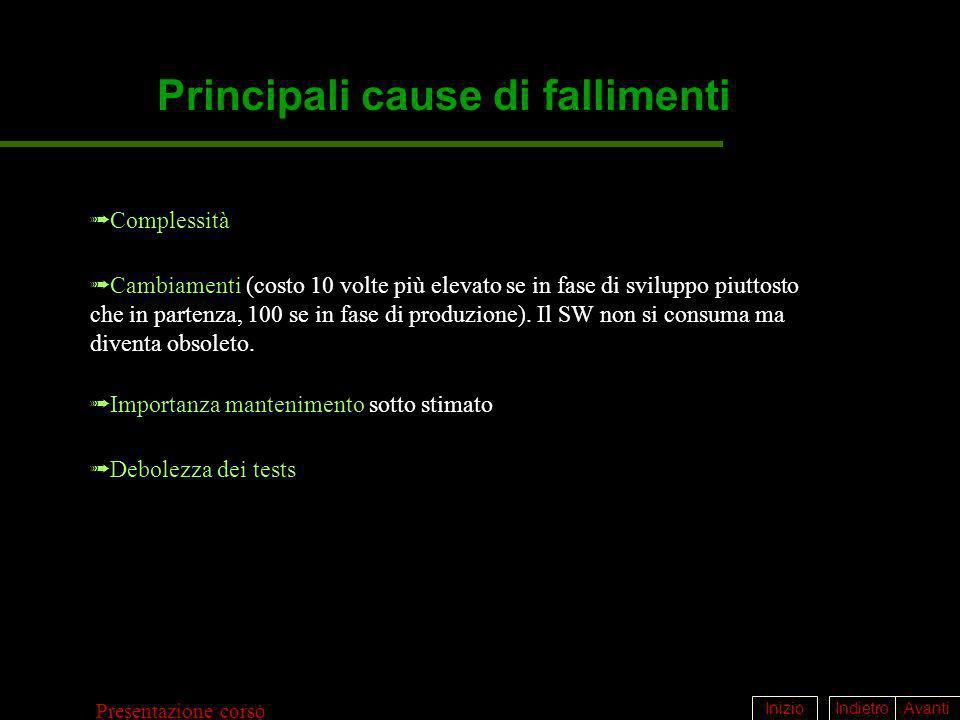 Principali cause di fallimenti