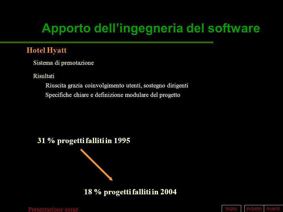 Apporto dell'ingegneria del software