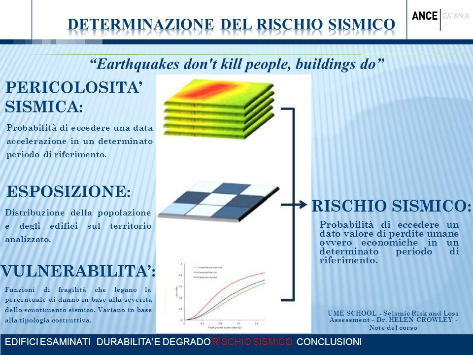DETERMINAZIONE DEL RISCHIO SISMICO