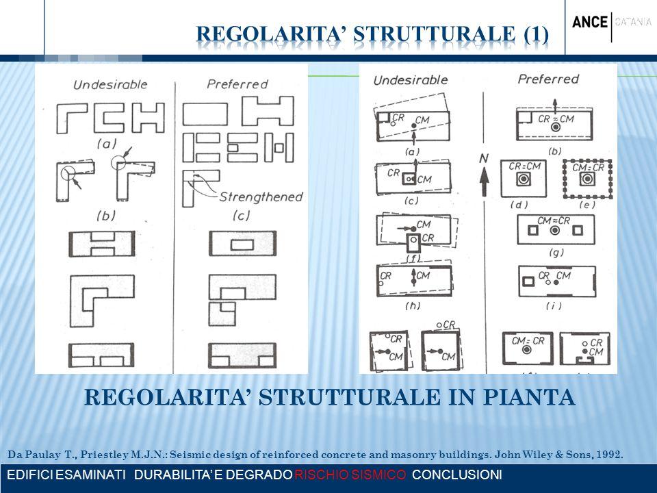 REGOLARITA' STRUTTURALE (1)