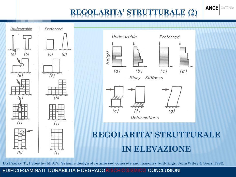 REGOLARITA' STRUTTURALE (2)