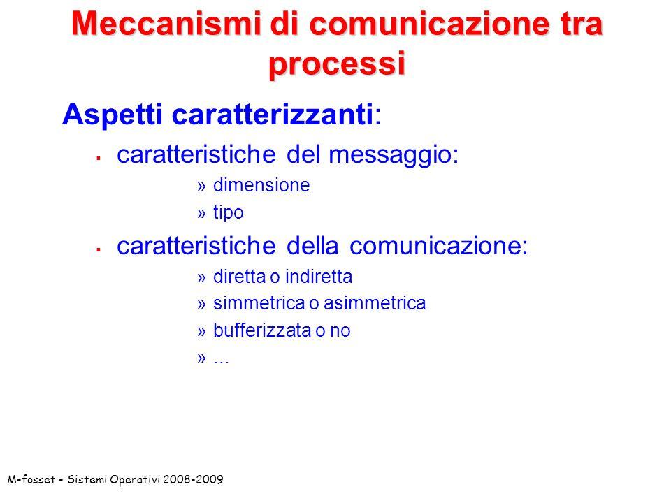 Meccanismi di comunicazione tra processi