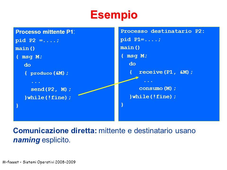 Esempio Processo mittente P1: pid P2 =....; main() { msg M; do. { produco(&M); ... send(P2, M);