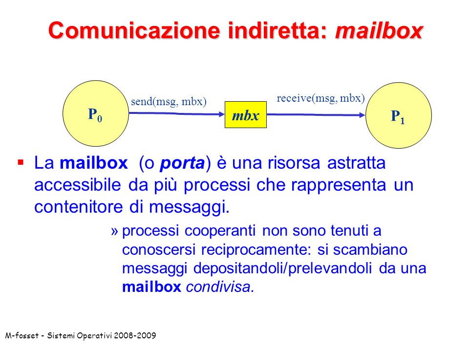 Comunicazione indiretta: mailbox