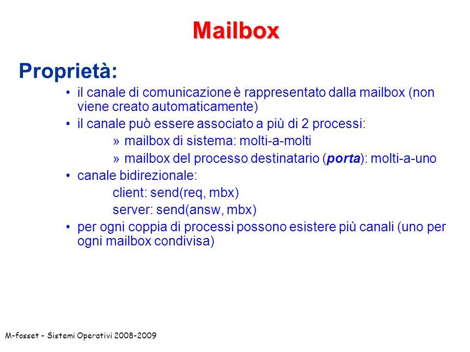 Mailbox Proprietà: il canale di comunicazione è rappresentato dalla mailbox (non viene creato automaticamente)