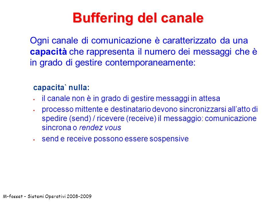 Buffering del canale