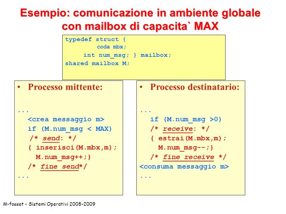 Esempio: comunicazione in ambiente globale con mailbox di capacita` MAX