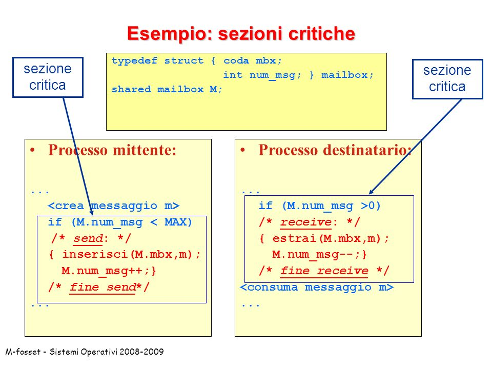 Esempio: sezioni critiche