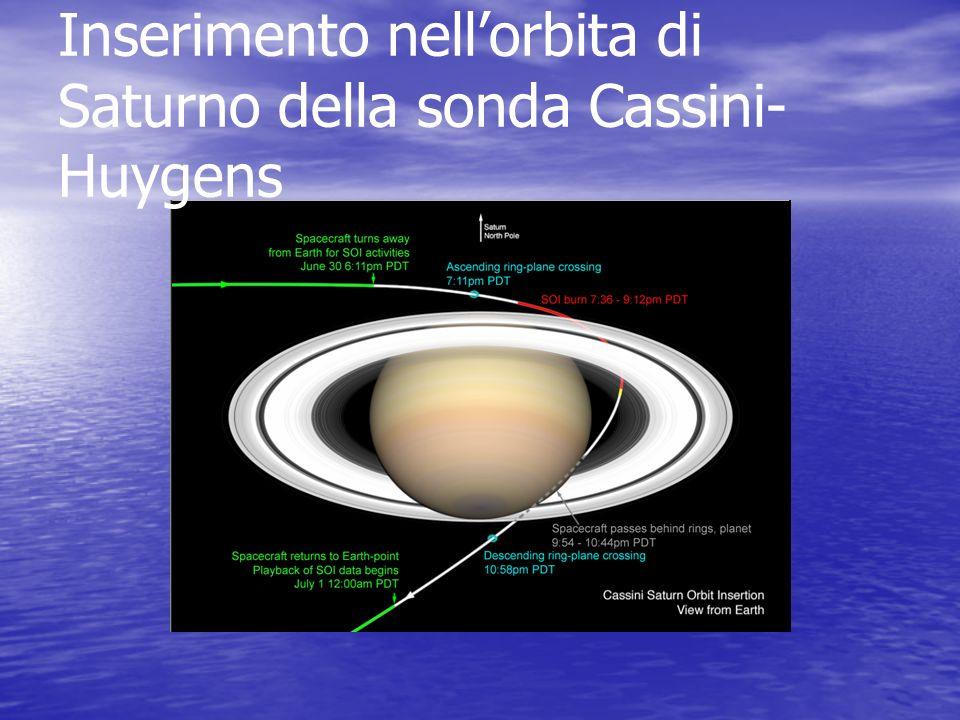 Inserimento nell'orbita di Saturno della sonda Cassini-Huygens