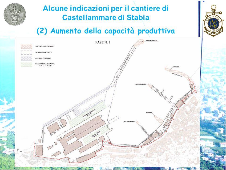 Alcune indicazioni per il cantiere di Castellammare di Stabia