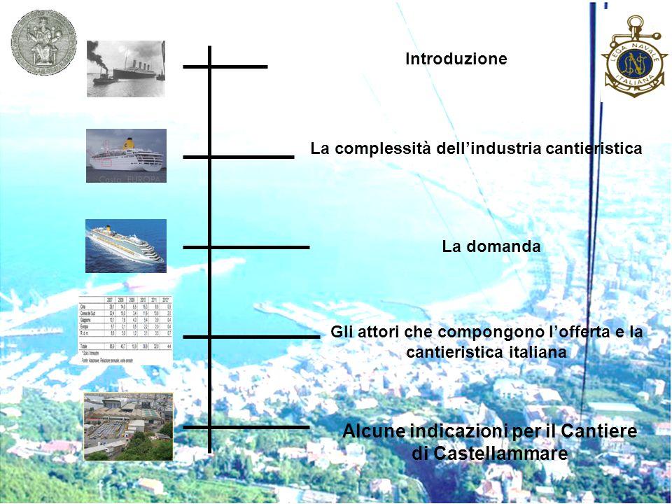 La cantieristica navale tendenze di un mercato globale for Industria italiana arredi