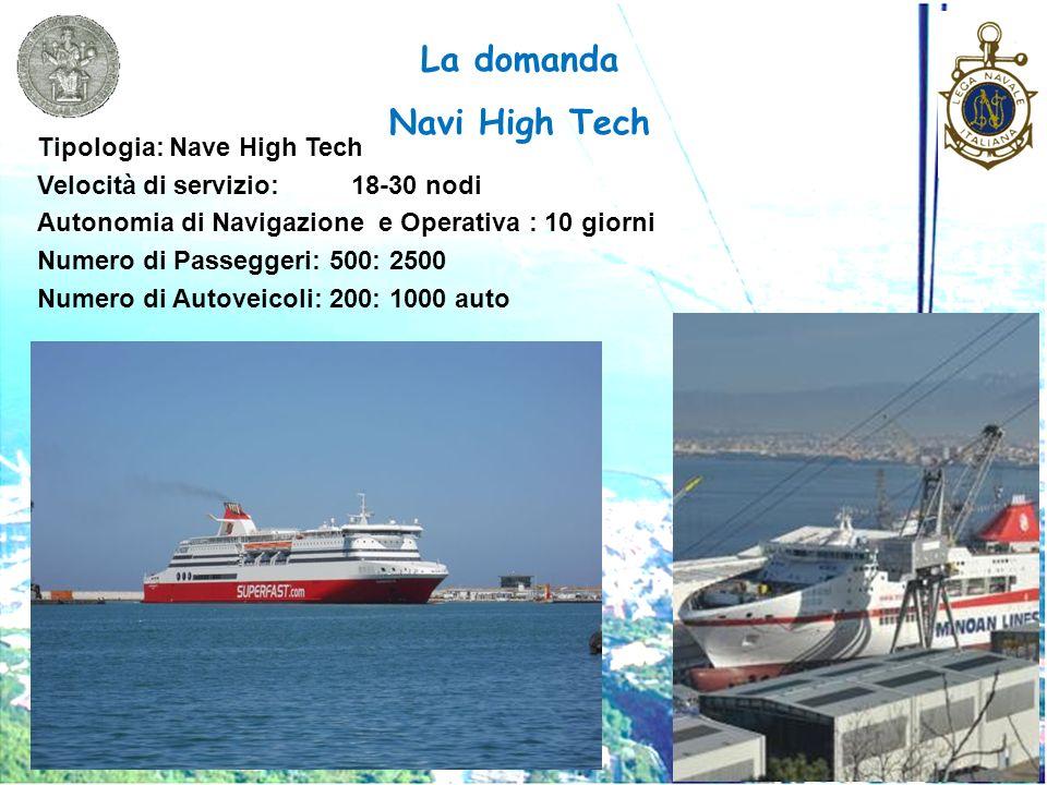 La domanda Navi High Tech