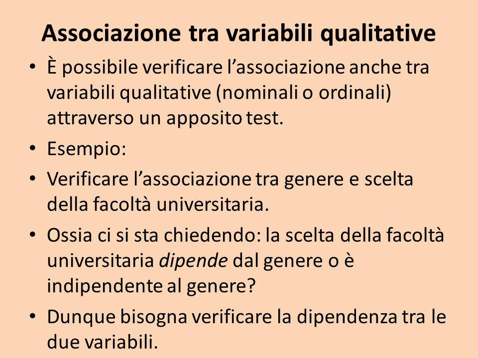 Associazione tra variabili qualitative