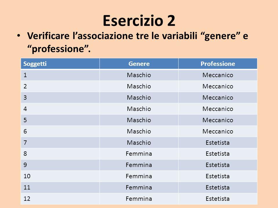 Esercizio 2 Verificare l'associazione tre le variabili genere e professione . Soggetti. Genere.