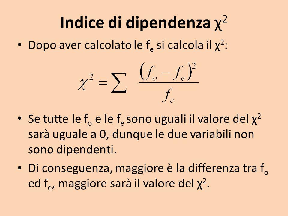 Indice di dipendenza χ2 Dopo aver calcolato le fe si calcola il χ2: