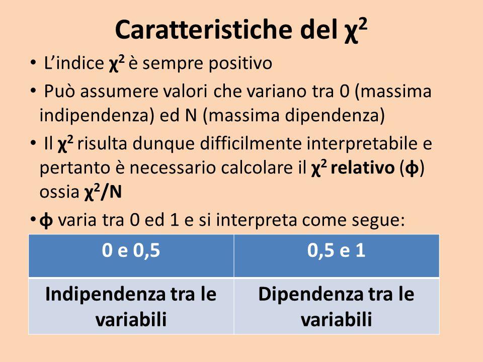 Indipendenza tra le variabili Dipendenza tra le variabili