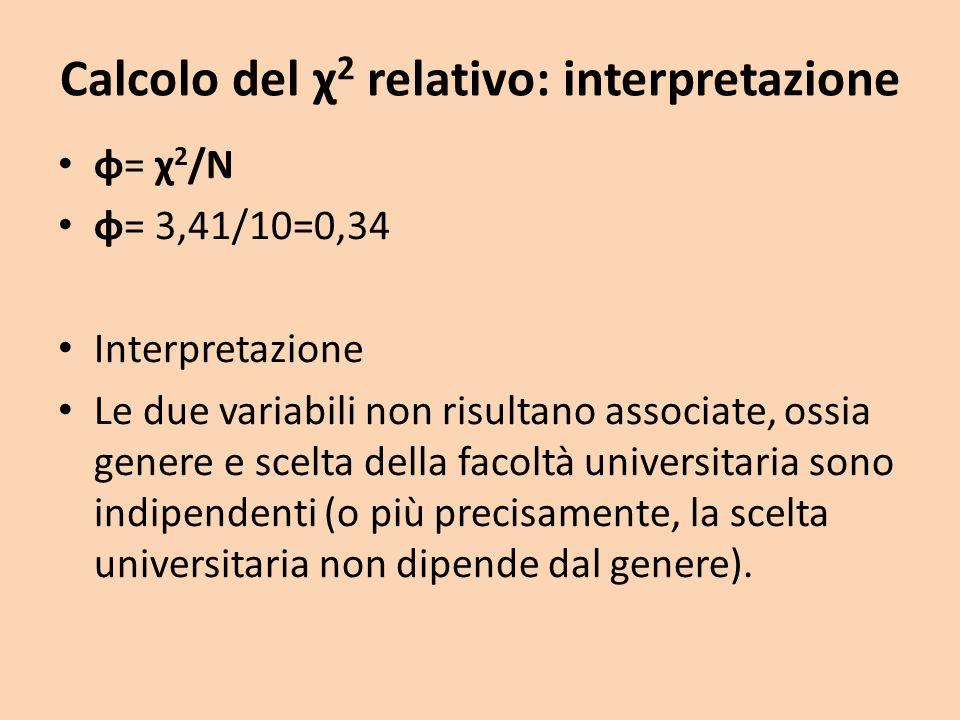 Calcolo del χ2 relativo: interpretazione