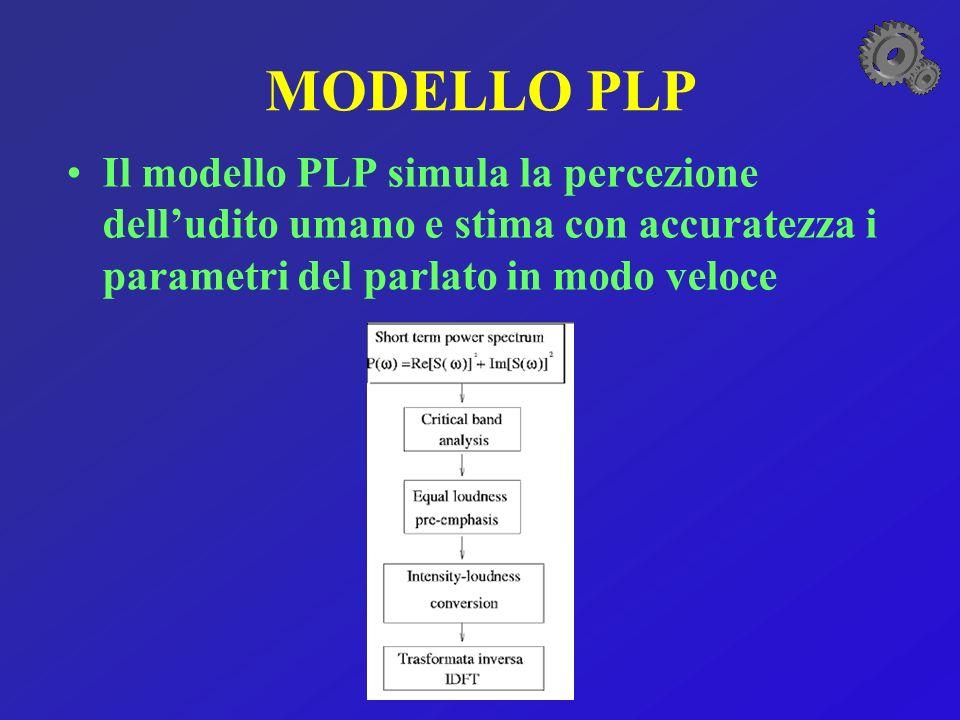MODELLO PLP Il modello PLP simula la percezione dell'udito umano e stima con accuratezza i parametri del parlato in modo veloce.