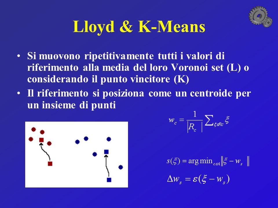 Lloyd & K-Means Si muovono ripetitivamente tutti i valori di riferimento alla media del loro Voronoi set (L) o considerando il punto vincitore (K)