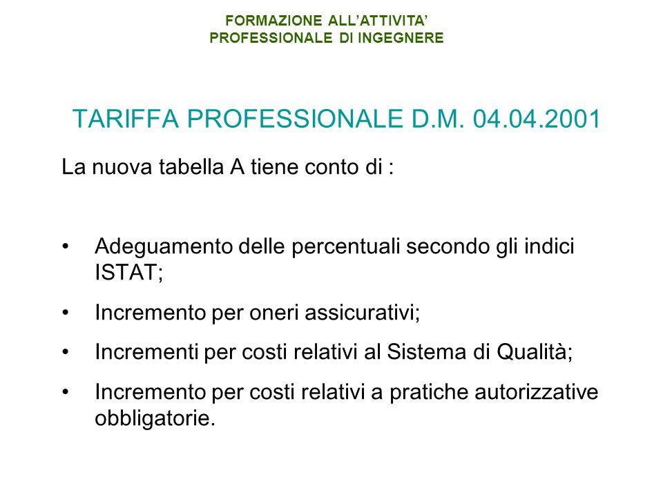 TARIFFA PROFESSIONALE D.M. 04.04.2001