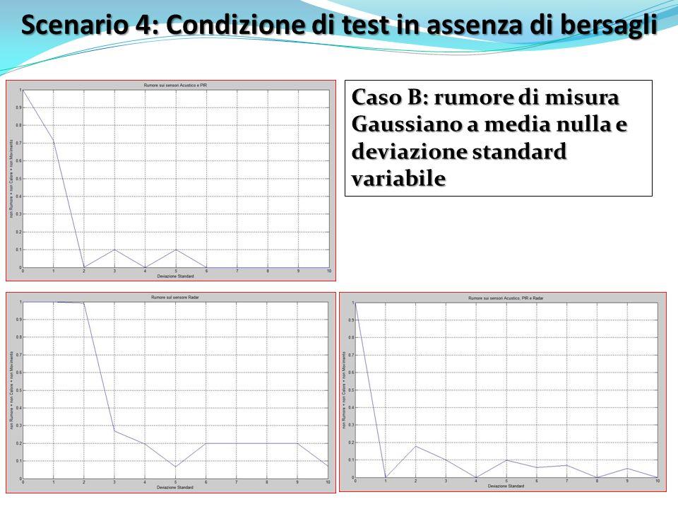 Scenario 4: Condizione di test in assenza di bersagli