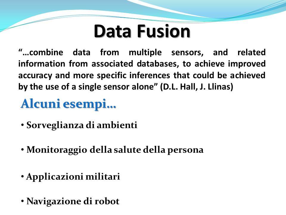 Data Fusion Alcuni esempi…