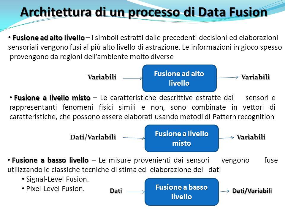 Architettura di un processo di Data Fusion