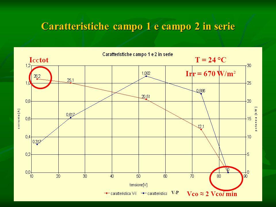 Caratteristiche campo 1 e campo 2 in serie