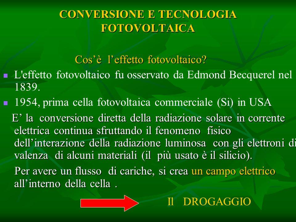 CONVERSIONE E TECNOLOGIA FOTOVOLTAICA