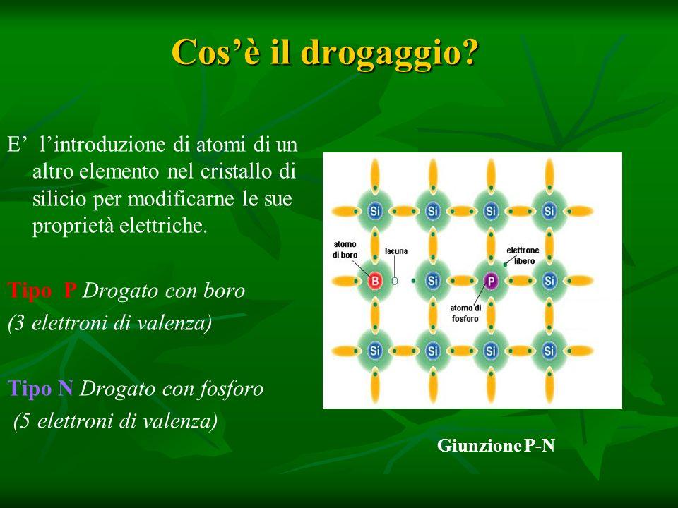 Cos'è il drogaggio E' l'introduzione di atomi di un altro elemento nel cristallo di silicio per modificarne le sue proprietà elettriche.