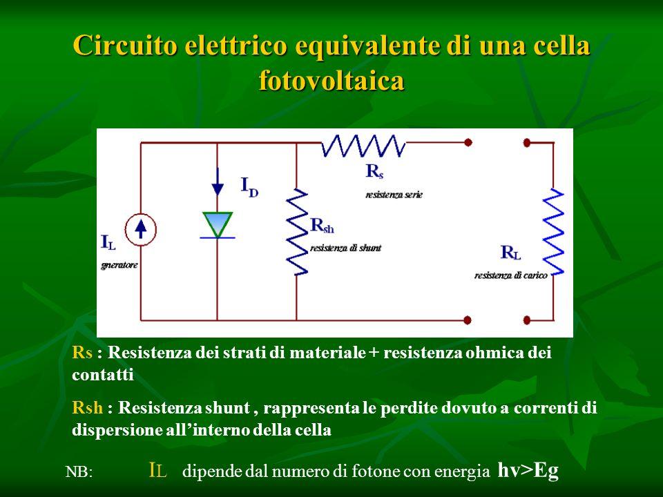 Circuito elettrico equivalente di una cella fotovoltaica