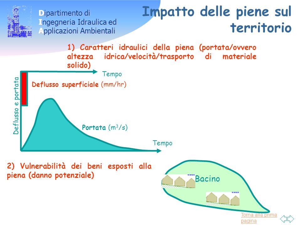 Impatto delle piene sul territorio