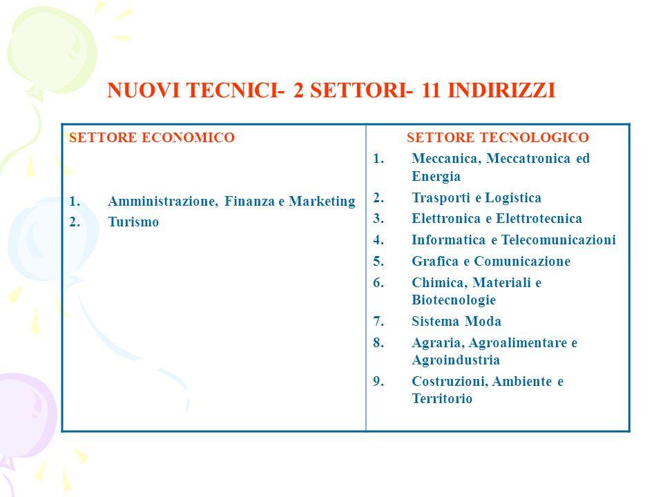 NUOVI TECNICI- 2 SETTORI- 11 INDIRIZZI