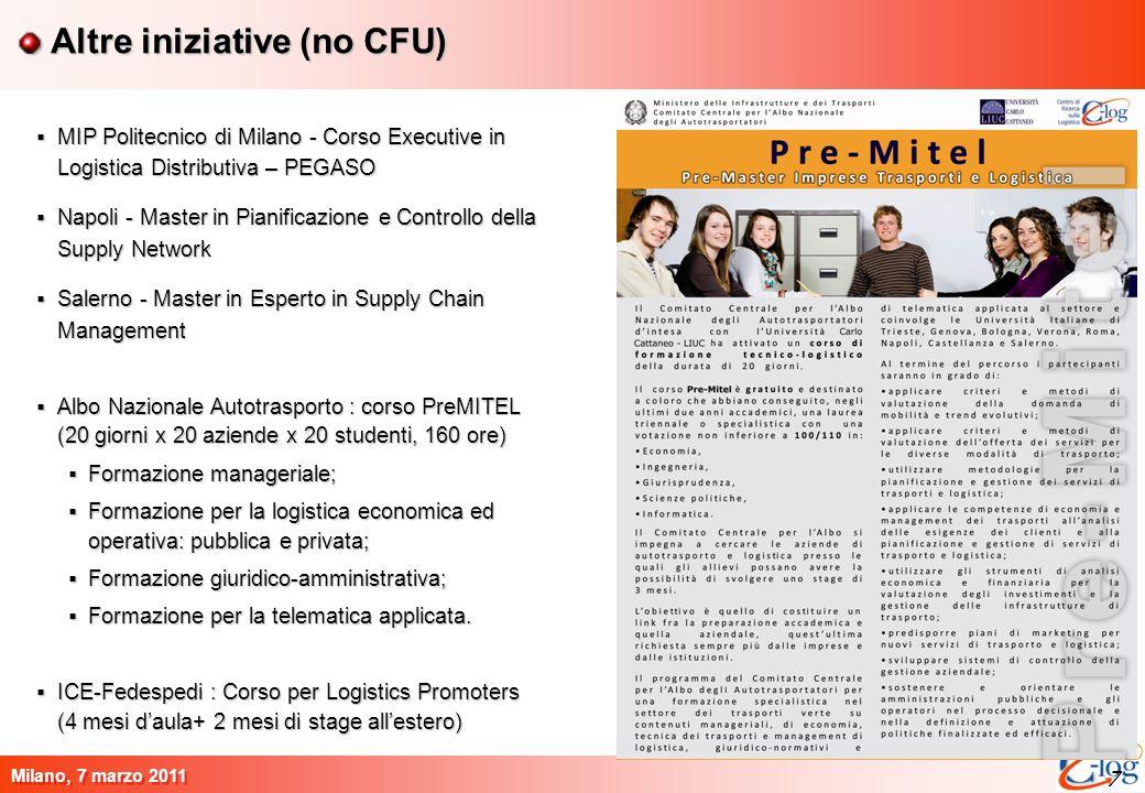 Altre iniziative (no CFU)