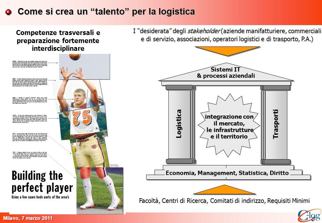 Come si crea un talento per la logistica