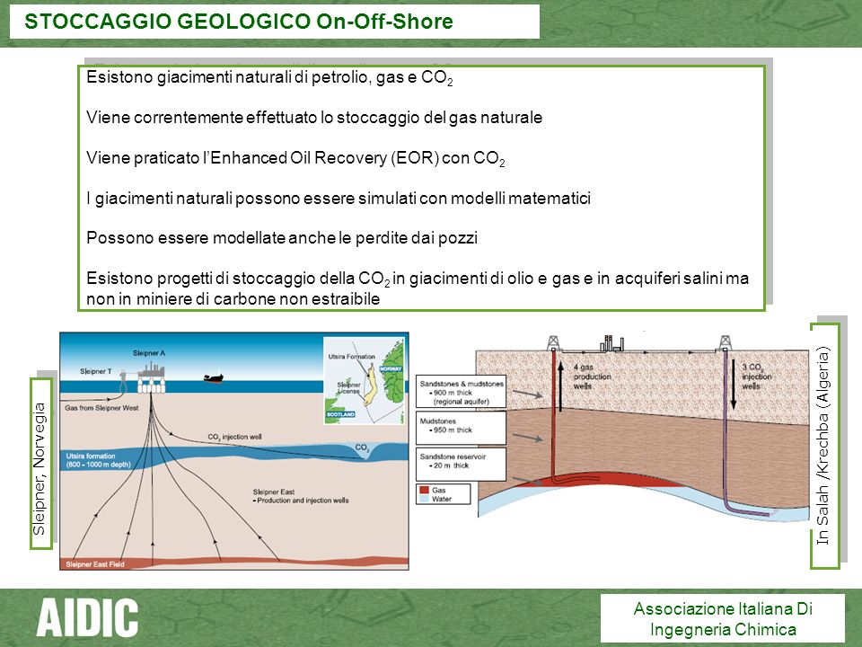 STOCCAGGIO GEOLOGICO On-Off-Shore