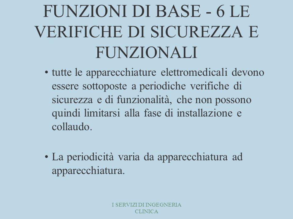 FUNZIONI DI BASE - 6 LE VERIFICHE DI SICUREZZA E FUNZIONALI