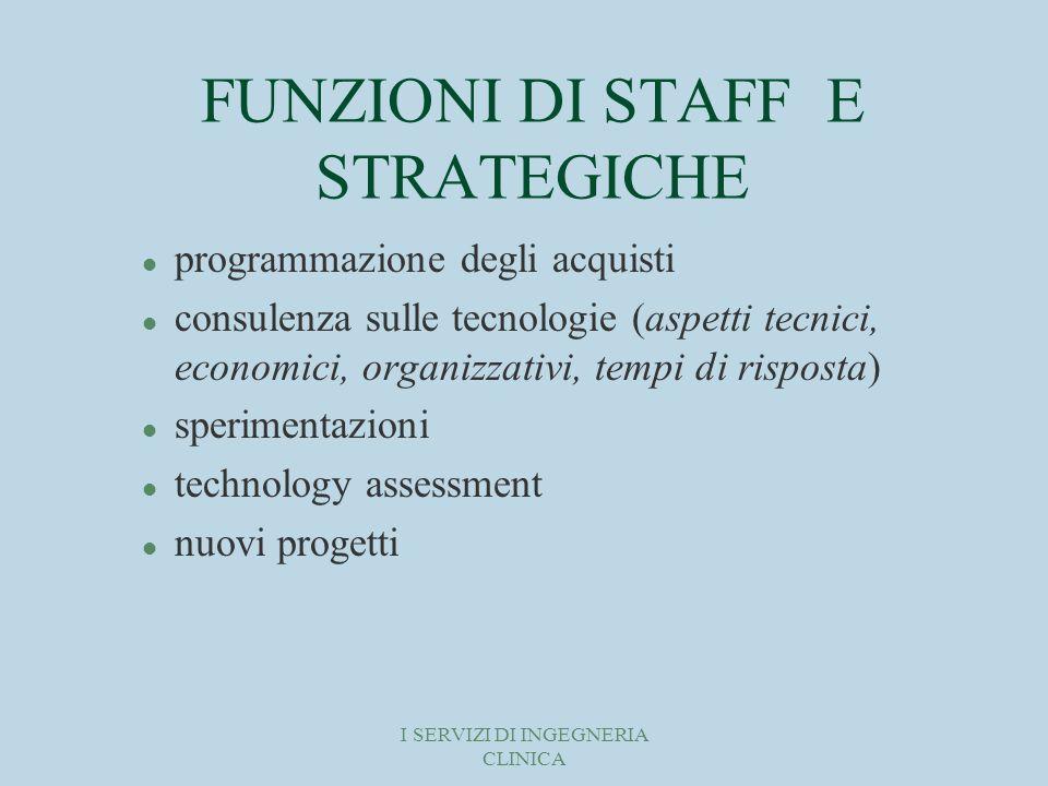 FUNZIONI DI STAFF E STRATEGICHE