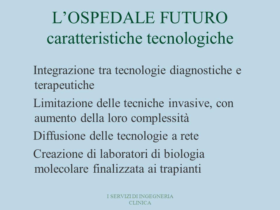 L'OSPEDALE FUTURO caratteristiche tecnologiche