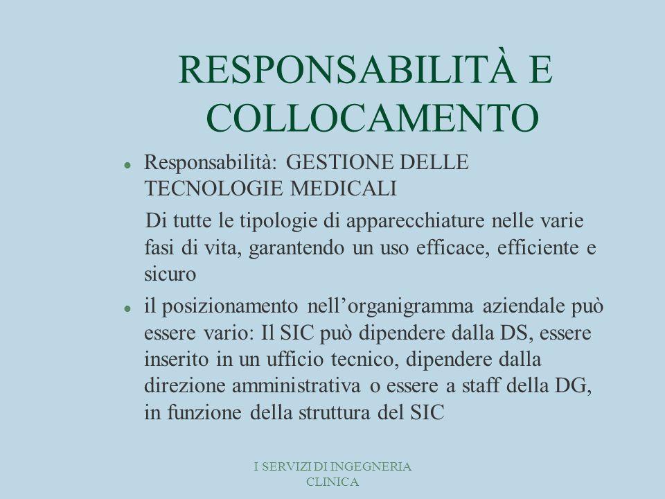 RESPONSABILITÀ E COLLOCAMENTO