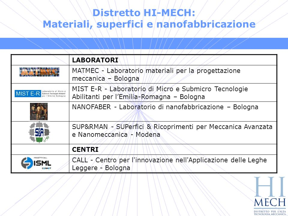 Distretto HI-MECH: Materiali, superfici e nanofabbricazione