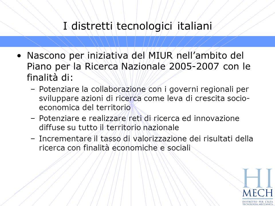 I distretti tecnologici italiani