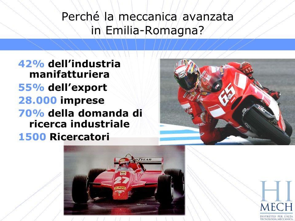 Perché la meccanica avanzata in Emilia-Romagna