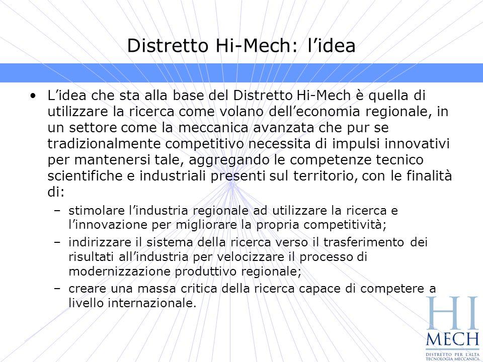 Distretto Hi-Mech: l'idea