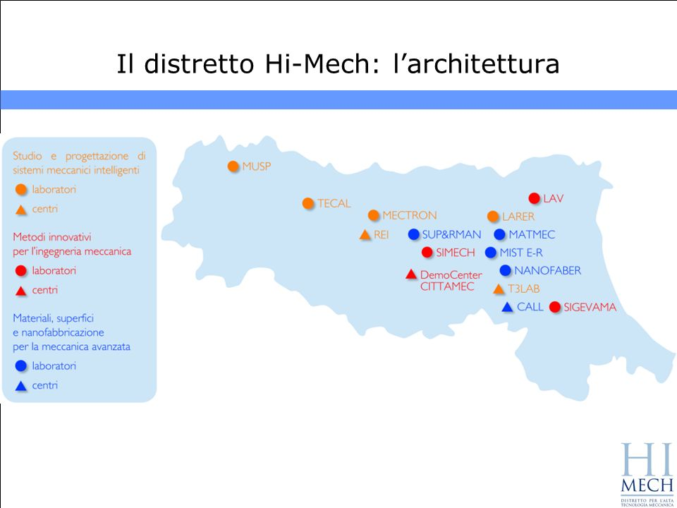 Il distretto Hi-Mech: l'architettura